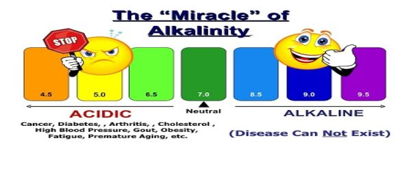 why drink alkaline water