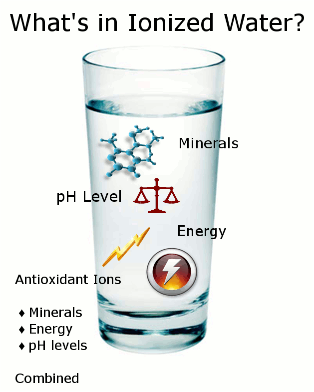 What Ph Is Best For Drinking Water