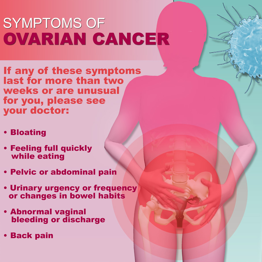 Natural Ovarian Cyst Cure