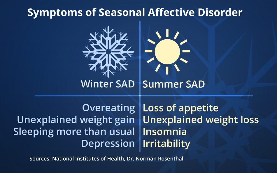 seasonal affective disorder lights