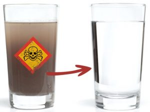best water purifiers