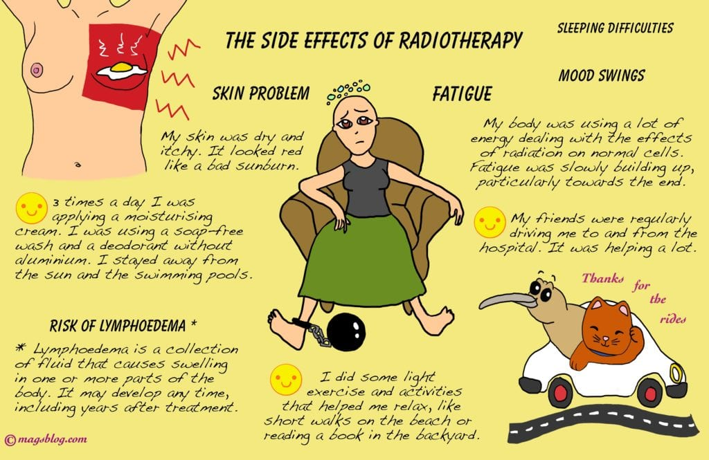 radiation treatment effects