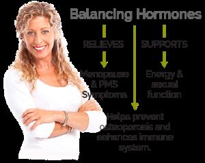 menopause weight gain