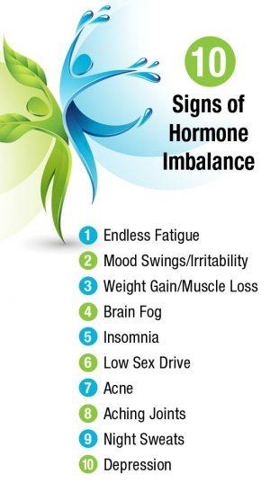 women's hormone balance