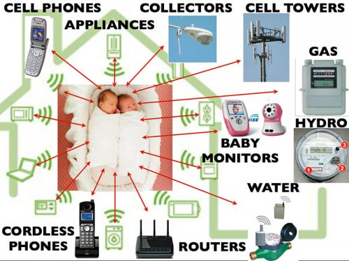 emf radiation devices