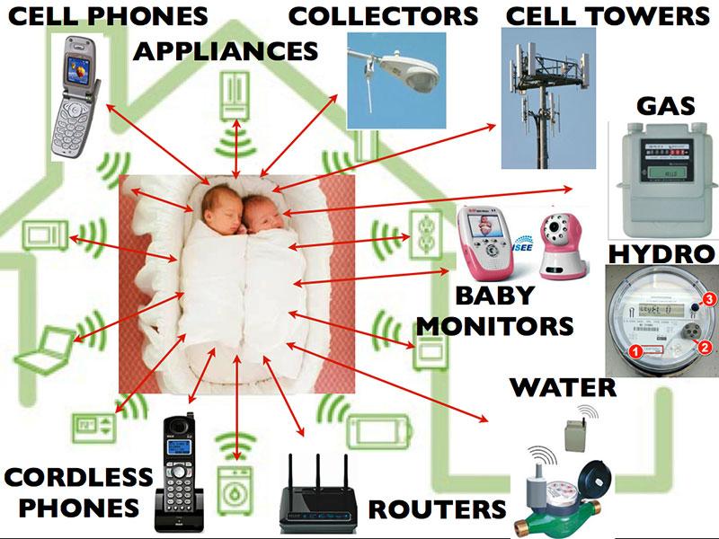 emf radiation devices