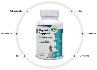 remedies for hypothyroidism